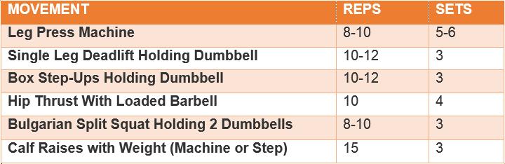 Leg Workout Strength